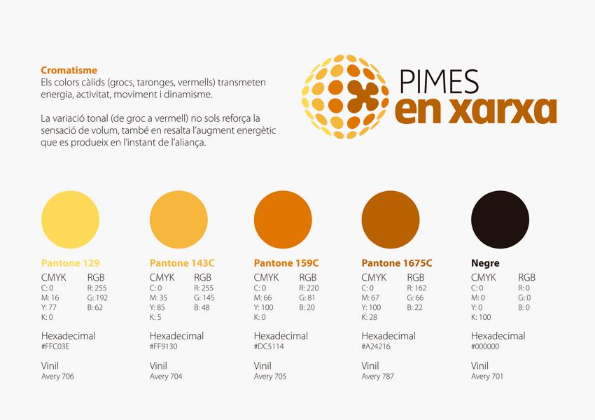 MockUp-PymesenXarxa5.jpg